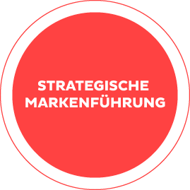 Strategische Markenführung